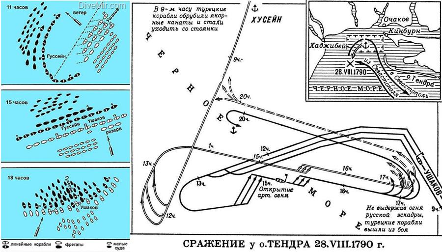 Схема расположения русского и